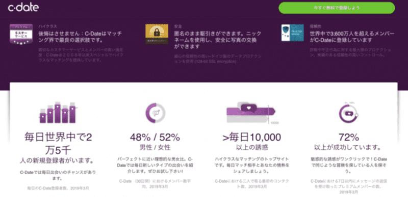 Cdateのサイトのデザイン